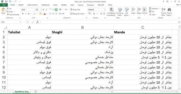مجموعه داده رابطه تحصیلات و شغل با مانده حساب بیش از 6 هزار مشتری در موسسه مالی ایرانی