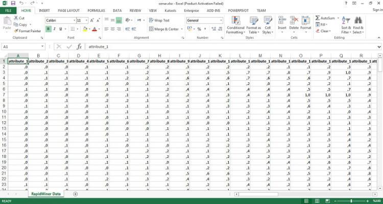 مجموعه داده برای آموزش طبقه بندی در داده کاوی شامل دو گروه هدف و شصت ویژگی