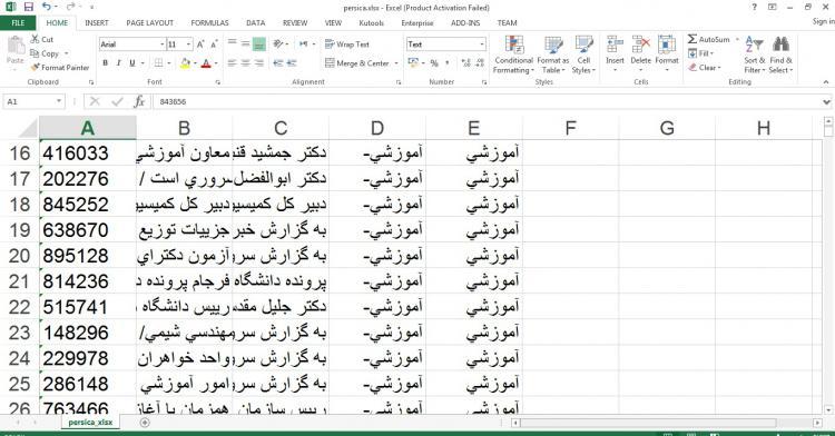 مجموعه داده پردازش شده پرسیکا ( دیتاست طبقه بندی متون خبری فارسی)