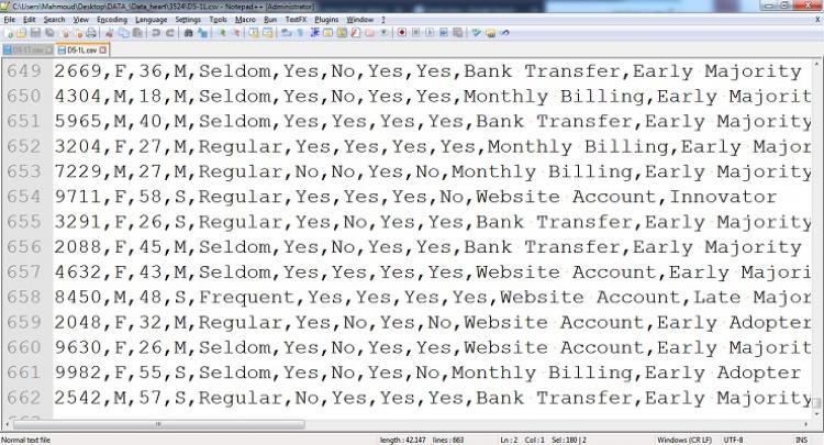 مجموعه داده خرید مشتریان از وب سایت فروشگاه اینترنتی