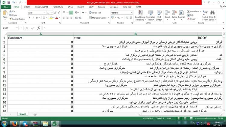 مجموعه داده اخبار فارسی برچسب گزاری شده