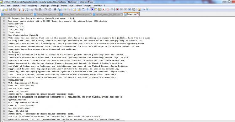 دیتاست (مجموعه داده) ایمیل های هیلاری کلینتون