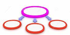 مجموعه داده برای آموزش طبقه بندی در داده کاوی شامل دو گروه هدف و دو ویژگی
