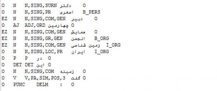 مجموعه داده موجودیت های  نامدار در زبان فارسی