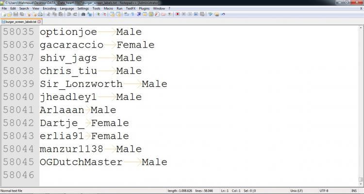 مجموعه داده نام کاربری و جنسیت کاربران در توییتر